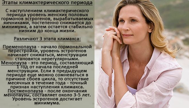 Уровень женских гормонов при климаксе