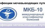 Место инфекций мочевыводящих путей в реестре МКБ-10