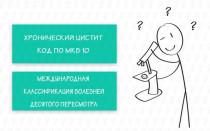 Хронический цистит и его место в классификации МКБ-10