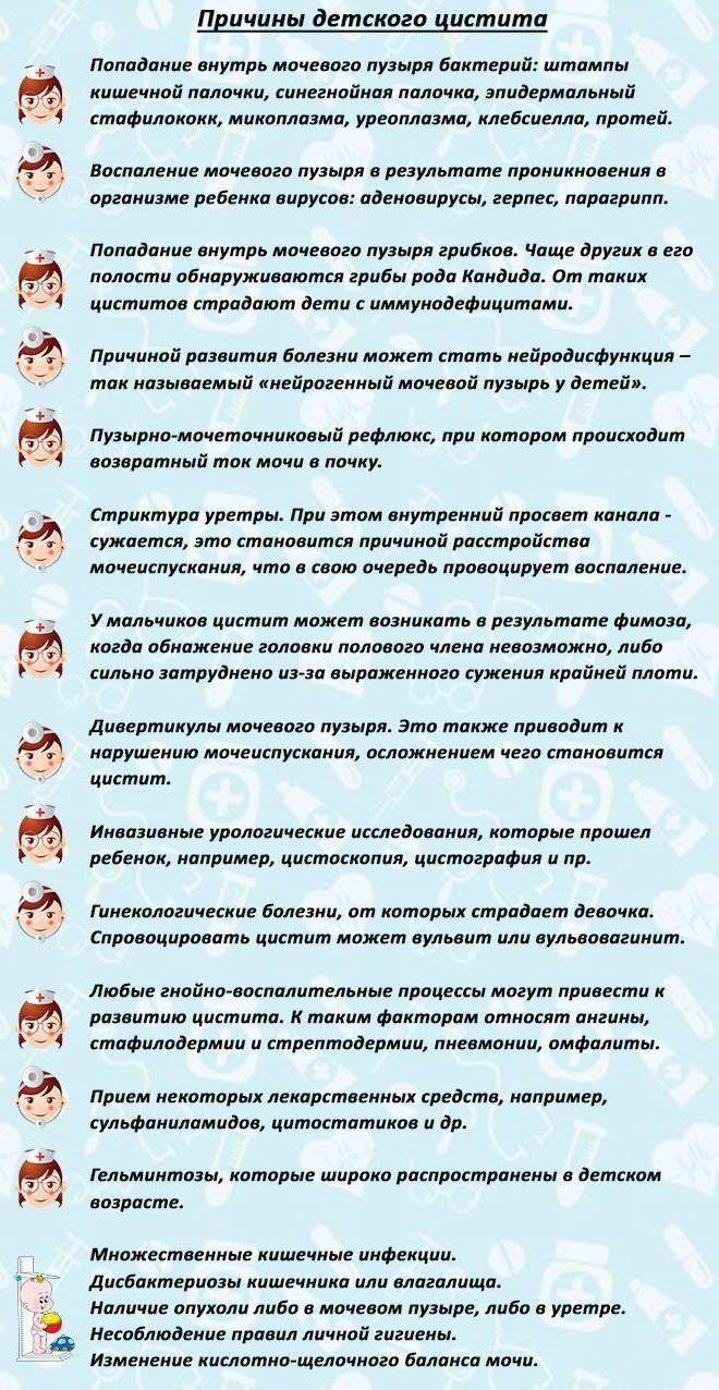 Причины детского цистита