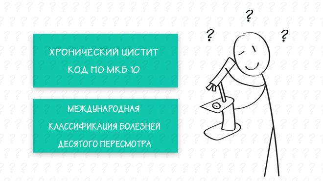 Хронический цистит МКБ 10