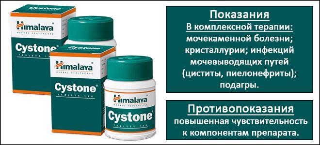 Лекарства для профилактики цистита у женщин