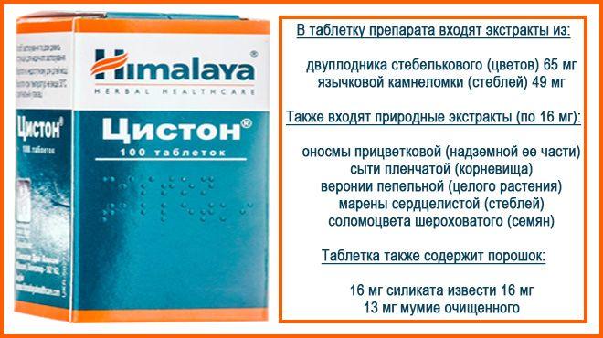 Лечение цистита новые препараты