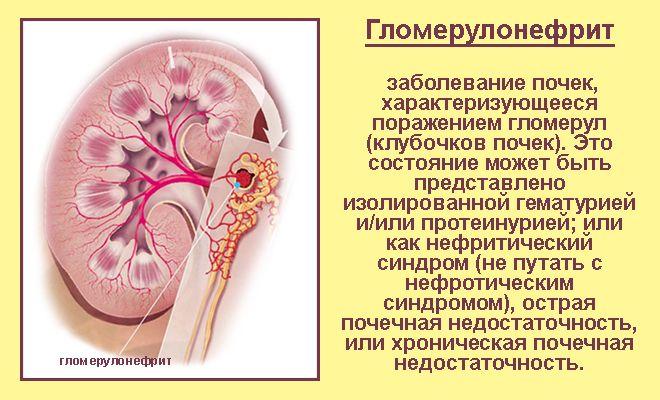 наличия крови
