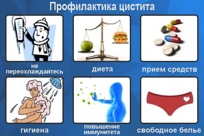 Особенности профилактики