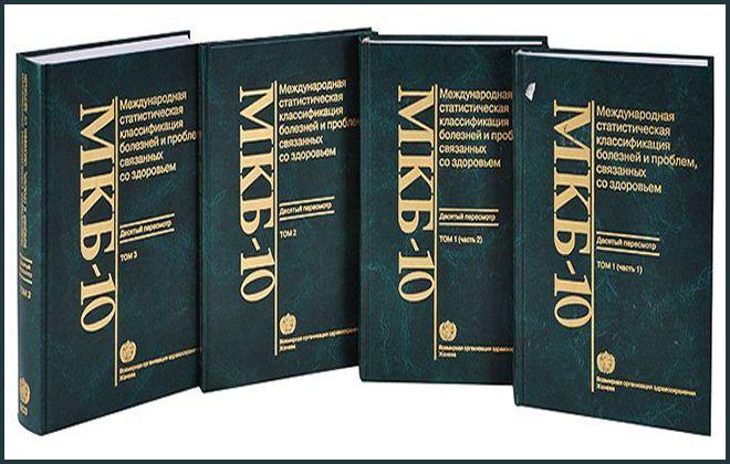 Печатное издание МКБ-10