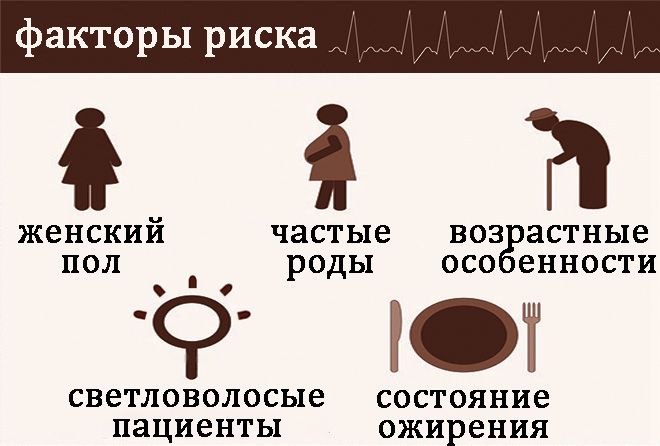 факторы риска ХХ