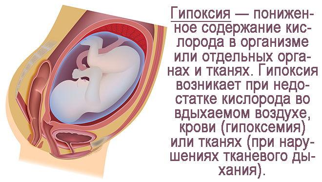 опасность гипоксии